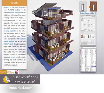 bim چیست ؟ bim مخفف Building information model
