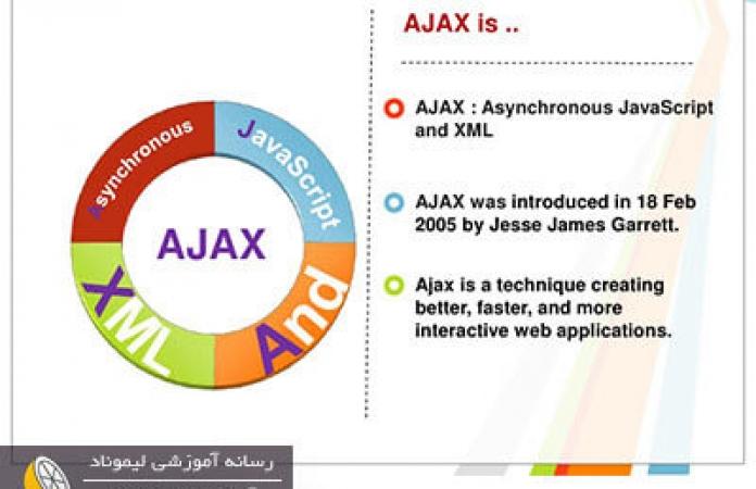 تکنولوژی ajax چیست و چه کاربردی دارد