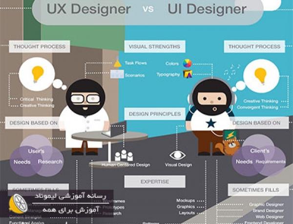 ux ui چیست و چه کاربردی دارد؟