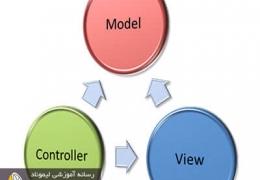 mvc چیست و چرا الگو mvc محبوب شده است؟(همراه آموزش mvc)