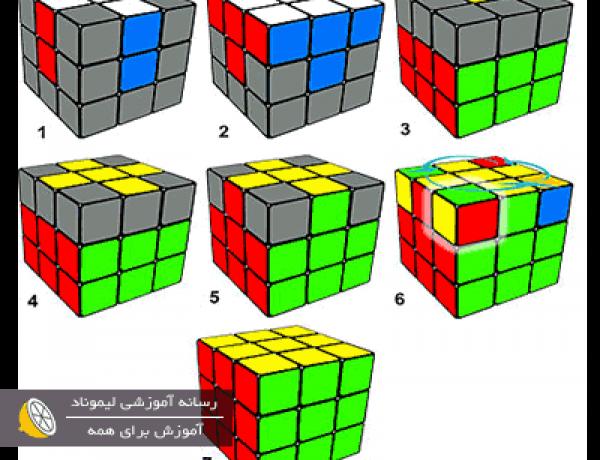 انواع روش حل مکعب روبیک